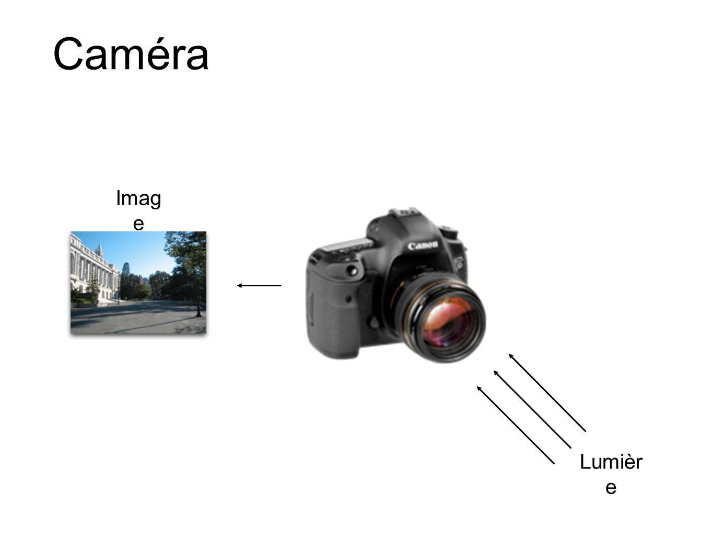Caméra Lumièr e Imag e
