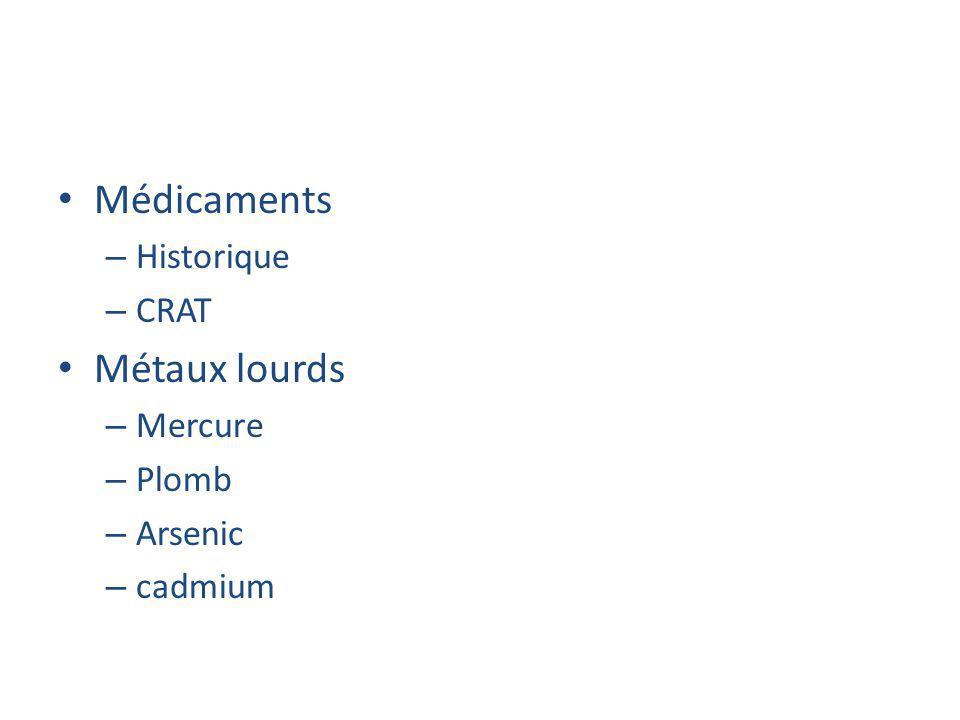 Médicaments – Historique – CRAT Métaux lourds – Mercure – Plomb – Arsenic – cadmium