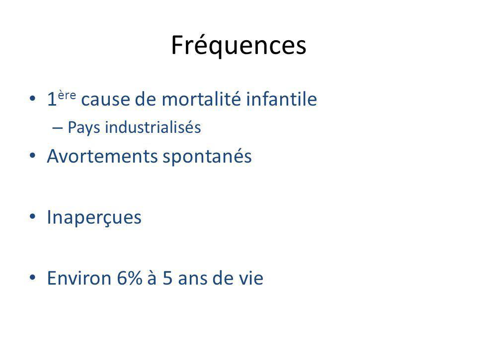 Fréquences 1 ère cause de mortalité infantile – Pays industrialisés Avortements spontanés Inaperçues Environ 6% à 5 ans de vie