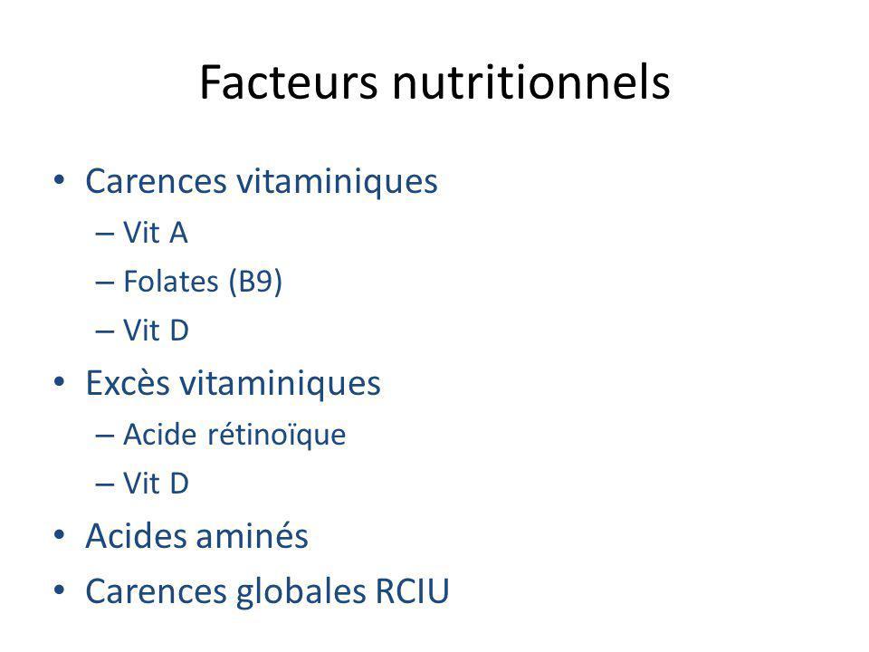 Facteurs nutritionnels Carences vitaminiques – Vit A – Folates (B9) – Vit D Excès vitaminiques – Acide rétinoïque – Vit D Acides aminés Carences globa