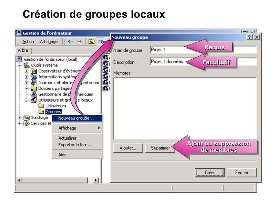 Création de groupes locaux FacultatifFacultatif RequisRequis Ajout ou suppression de membres