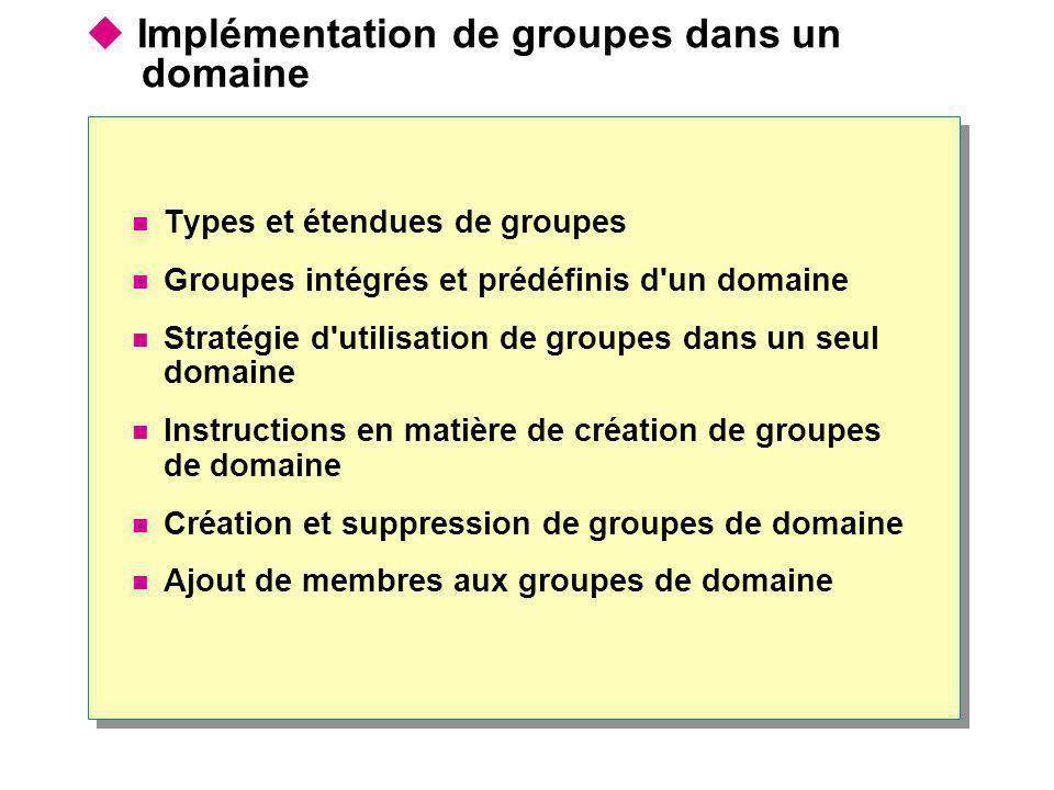 Implémentation de groupes dans un domaine Types et étendues de groupes Groupes intégrés et prédéfinis d'un domaine Stratégie d'utilisation de groupes
