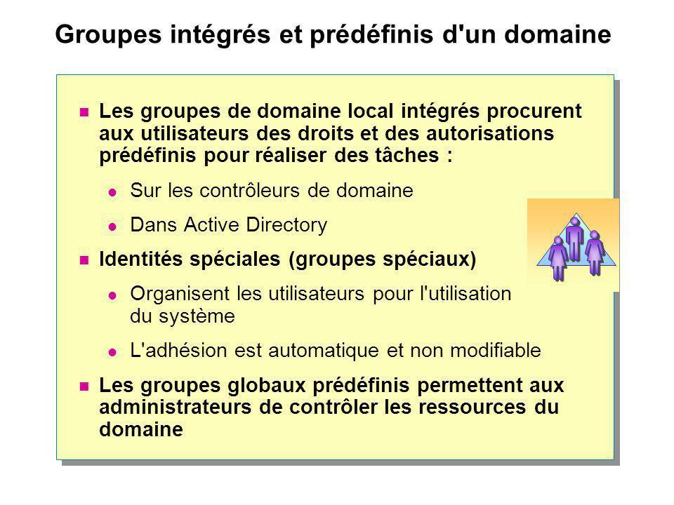 Groupes intégrés et prédéfinis d'un domaine Les groupes de domaine local intégrés procurent aux utilisateurs des droits et des autorisations prédéfini