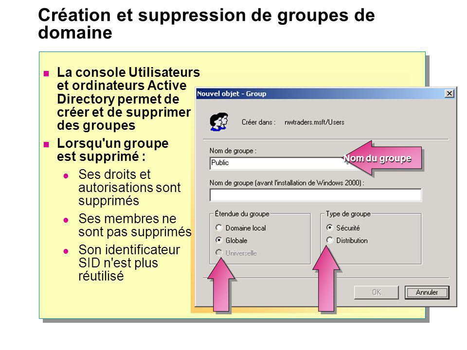 Création et suppression de groupes de domaine La console Utilisateurs et ordinateurs Active Directory permet de créer et de supprimer des groupes Lors