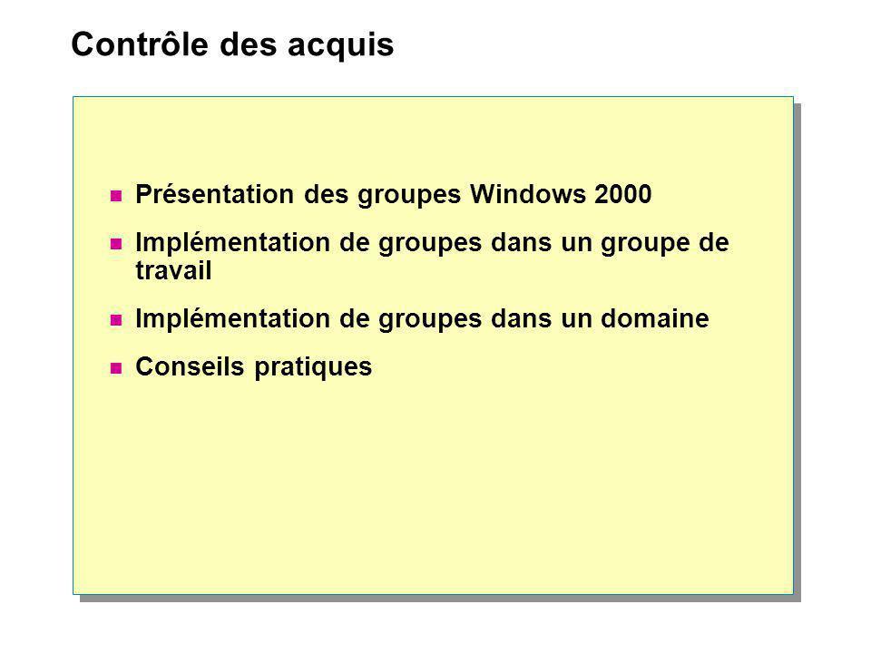 Contrôle des acquis Présentation des groupes Windows 2000 Implémentation de groupes dans un groupe de travail Implémentation de groupes dans un domain