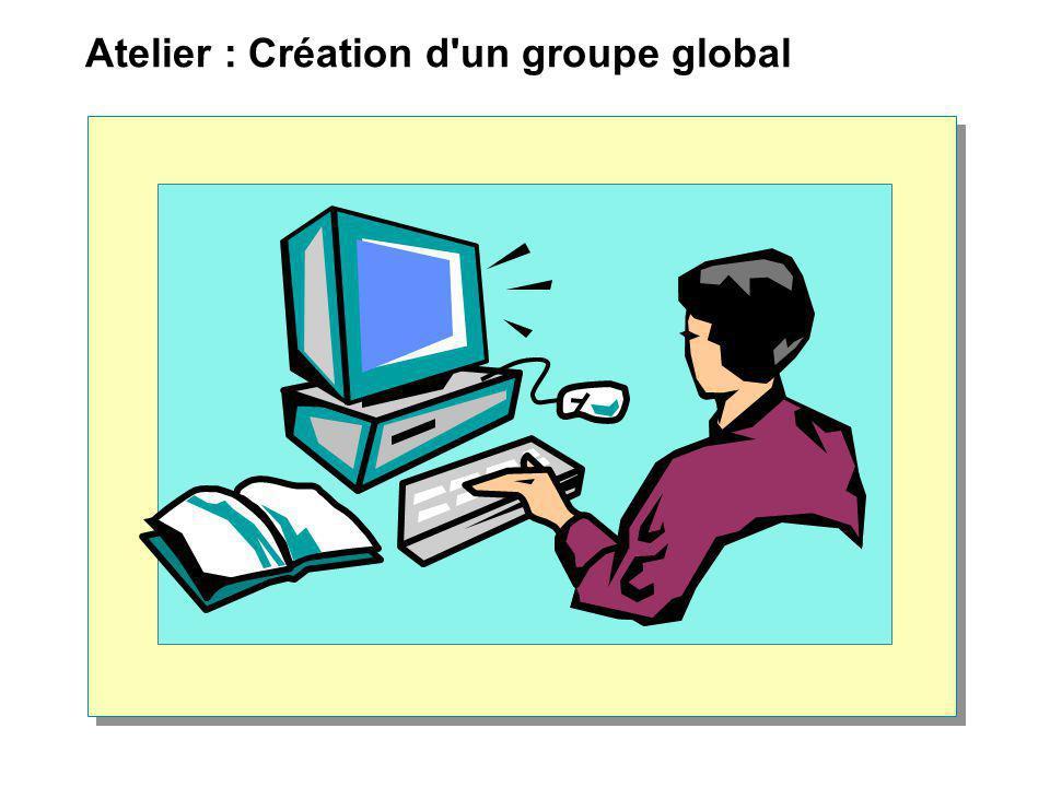 Atelier : Création d'un groupe global