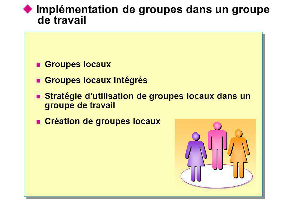 Groupes locaux Instructions relatives aux groupes locaux : Configurez des groupes locaux uniquement sur des ordinateurs n appartenant pas à un domaine Utilisez des groupes locaux pour contrôler l accès aux ressources sur l ordinateur local, et pour réaliser des tâches système pour l ordinateur local Règles d adhésion aux groupes locaux : Les groupes locaux ne peuvent contenir que des comptes d utilisateur locaux situés sur l ordinateur sur lequel les groupes sont créés Un groupe local ne peut pas être membre d un autre groupe Les membres des groupes Administrateurs et Opérateurs de compte de l ordinateur local peuvent créer des groupes locaux