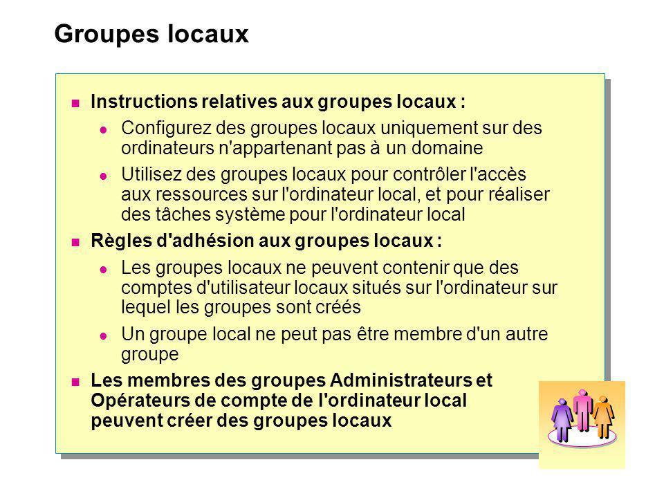 Conseils pratiques Utilisez des groupes locaux uniquement sur des ordinateurs n appartenant pas à un domaine Utilisez des groupes locaux uniquement sur des ordinateurs n appartenant pas à un domaine Chaque fois qu un groupe intégré permet aux utilisateurs d accomplir une tâche, utilisez-le au lieu de créer un groupe Chaque fois qu un groupe intégré permet aux utilisateurs d accomplir une tâche, utilisez-le au lieu de créer un groupe Lorsque vous avez le choix entre plusieurs groupes, ajoutez toujours les comptes d utilisateur au groupe le plus restrictif Créez des groupes en fonction des postes occupés