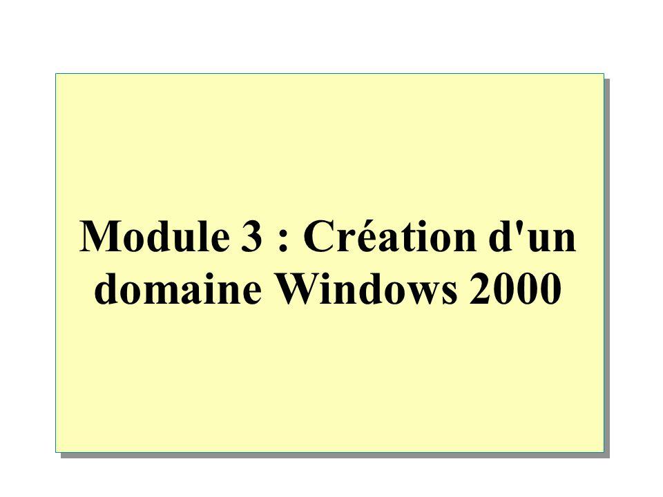 Étude de la structure par défaut d Active Directory Contient les groupes de sécurité par défaut de Windows 2000 Emplacement par défaut des comptes d ordinateurs Emplacement par défaut des comptes d ordinateurs contrôleurs de domaine Contient des objets orphelins Emplacement par défaut des comptes d utilisateur et de groupe Contient des paramètres système intégrés Renferme les identificateurs de sécurité (SID) des domaines externes, approuvés
