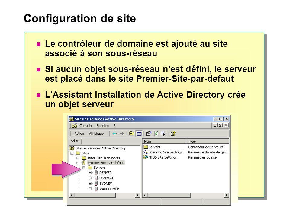 Configuration de site Le contrôleur de domaine est ajouté au site associé à son sous-réseau Si aucun objet sous-réseau n est défini, le serveur est placé dans le site Premier-Site-par-defaut L Assistant Installation de Active Directory crée un objet serveur