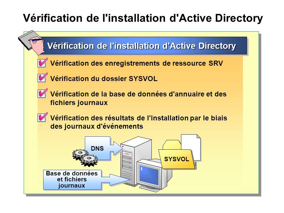 Vérification de l installation d Active Directory Vérification des enregistrements de ressource SRV Vérification du dossier SYSVOL Vérification de la base de données d annuaire et des fichiers journaux Vérification des résultats de l installation par le biais des journaux d événements SYSVOL DNS Base de données et fichiers journaux Base de données et fichiers journaux Vérification de l installation d Active Directory