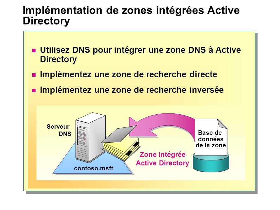 Implémentation de zones intégrées Active Directory Serveur DNS contoso.msft Base de données de la zone Zone intégrée Active Directory Utilisez DNS pou