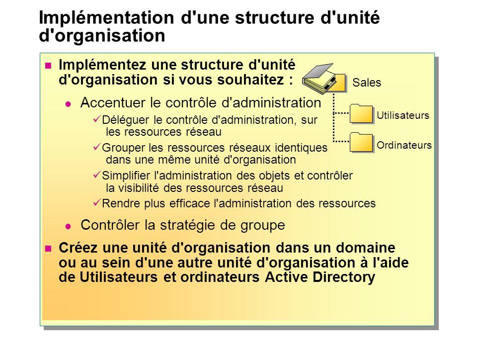 Implémentation d'une structure d'unité d'organisation Utilisateurs Sales Ordinateurs Implémentez une structure d'unité d'organisation si vous souhaite