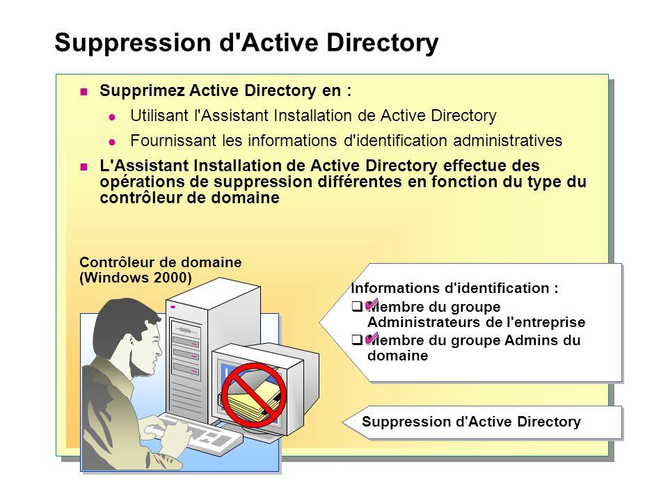 Suppression d'Active Directory Contrôleur de domaine (Windows 2000) Informations d'identification : Membre du groupe Administrateurs de l'entreprise M