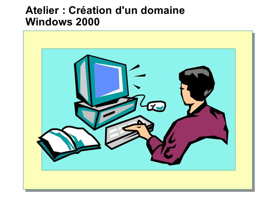 Atelier : Création d un domaine Windows 2000