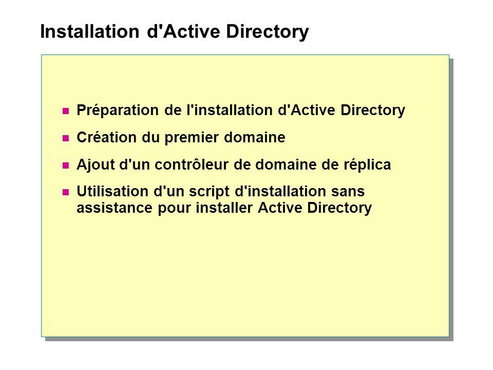Installation d'Active Directory Préparation de l'installation d'Active Directory Création du premier domaine Ajout d'un contrôleur de domaine de répli