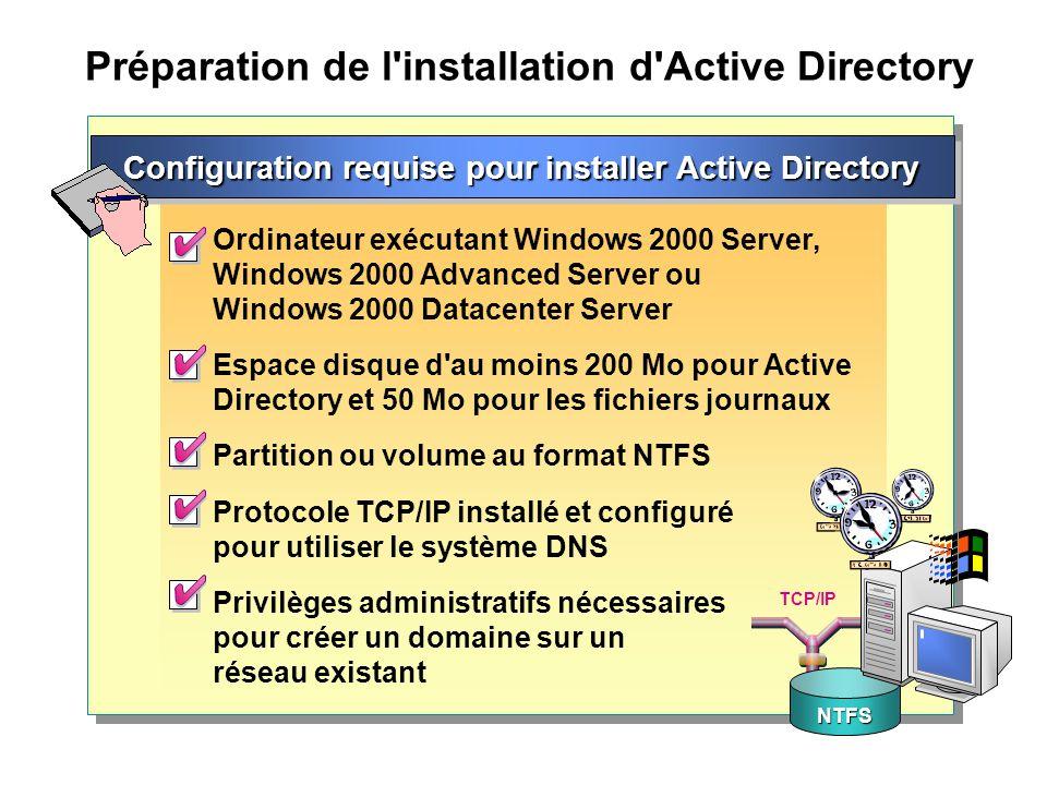 Préparation de l installation d Active Directory Ordinateur exécutant Windows 2000 Server, Windows 2000 Advanced Server ou Windows 2000 Datacenter Server Espace disque d au moins 200 Mo pour Active Directory et 50 Mo pour les fichiers journaux Partition ou volume au format NTFS Protocole TCP/IP installé et configuré pour utiliser le système DNS Privilèges administratifs nécessaires pour créer un domaine sur un réseau existant Configuration requise pour installer Active Directory TCP/IP NTFS
