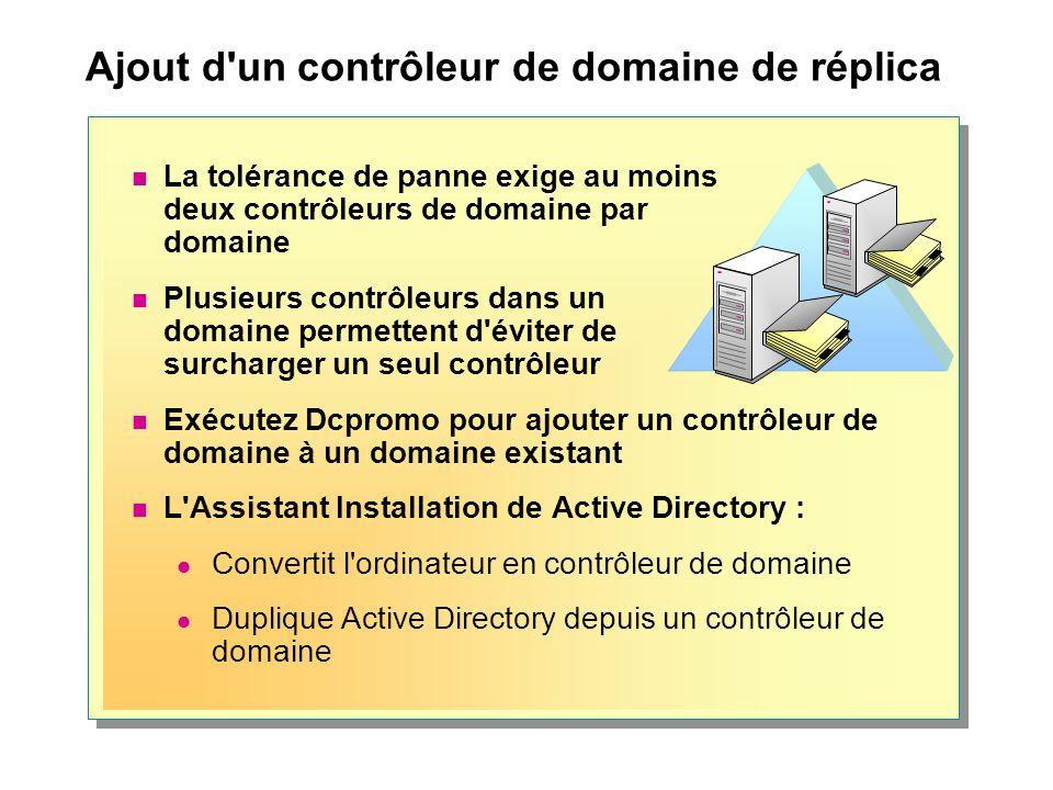 Ajout d'un contrôleur de domaine de réplica La tolérance de panne exige au moins deux contrôleurs de domaine par domaine Plusieurs contrôleurs dans un