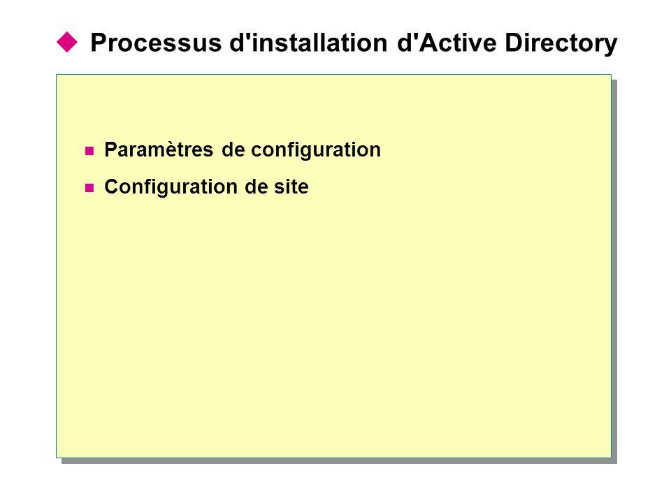 Processus d'installation d'Active Directory Paramètres de configuration Configuration de site