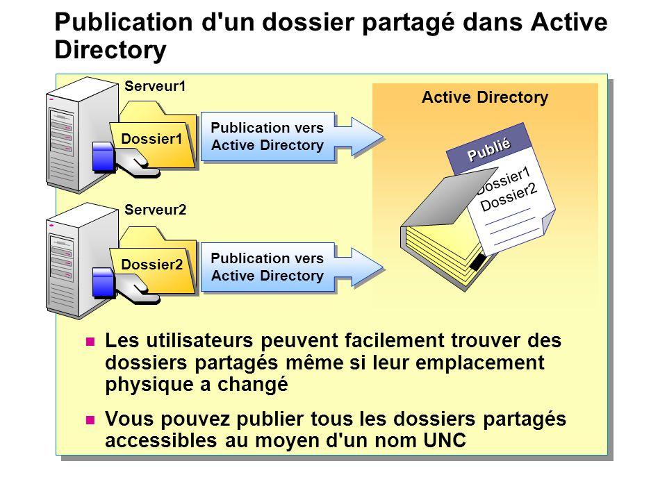 Active Directory Publié Dossier1 Dossier2 Publication vers Active Directory Publication d'un dossier partagé dans Active Directory Les utilisateurs pe