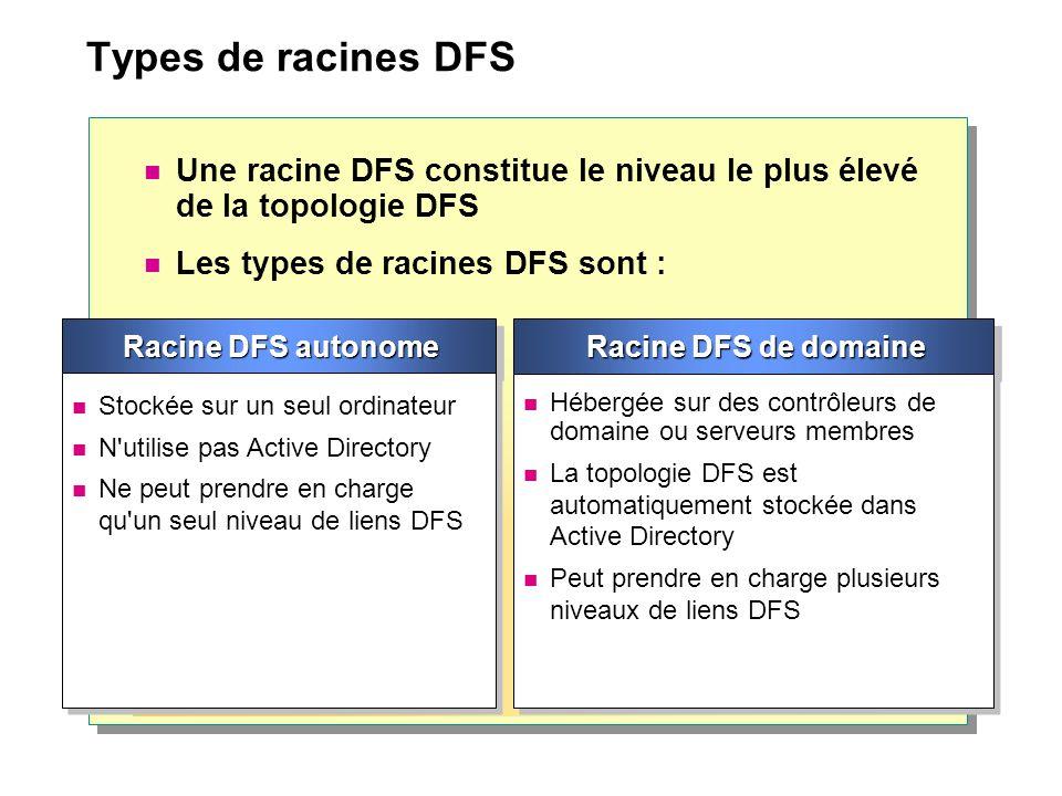 Types de racines DFS Une racine DFS constitue le niveau le plus élevé de la topologie DFS Les types de racines DFS sont : Racine DFS autonome Stockée