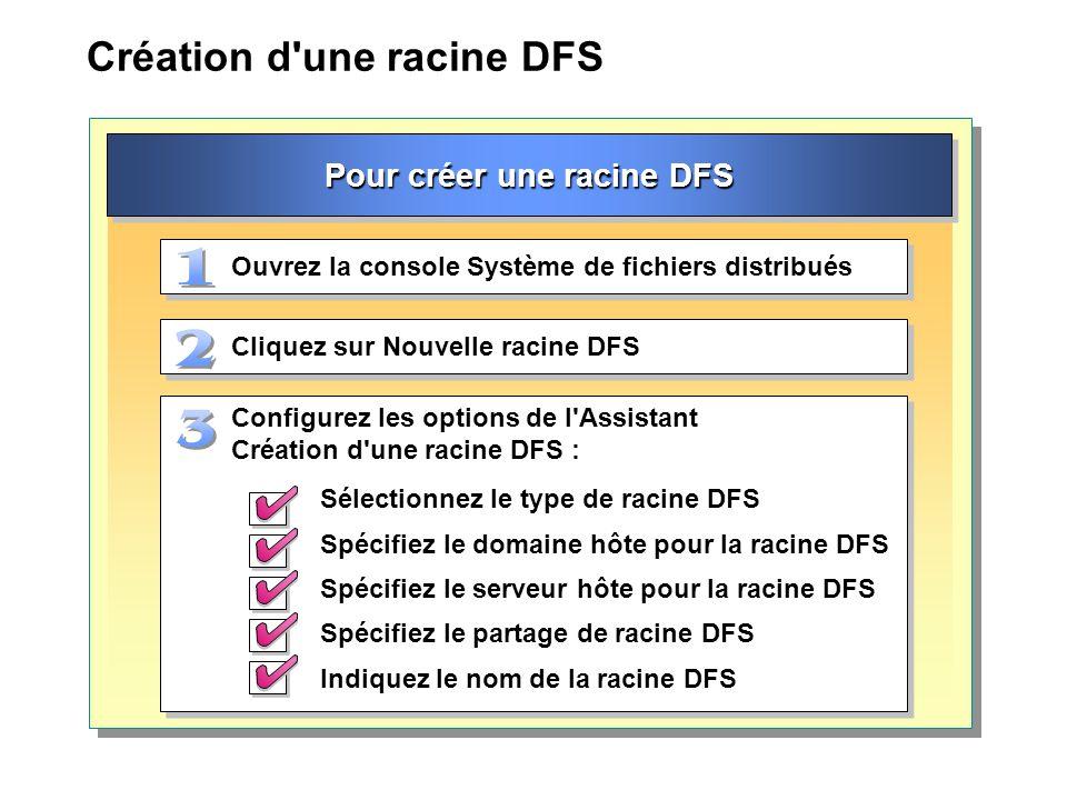 Création d une racine DFS Pour créer une racine DFS Cliquez sur Nouvelle racine DFS Ouvrez la console Système de fichiers distribués Configurez les options de l Assistant Création d une racine DFS : Sélectionnez le type de racine DFS Spécifiez le domaine hôte pour la racine DFS Spécifiez le serveur hôte pour la racine DFS Spécifiez le partage de racine DFS Indiquez le nom de la racine DFS Configurez les options de l Assistant Création d une racine DFS : Sélectionnez le type de racine DFS Spécifiez le domaine hôte pour la racine DFS Spécifiez le serveur hôte pour la racine DFS Spécifiez le partage de racine DFS Indiquez le nom de la racine DFS