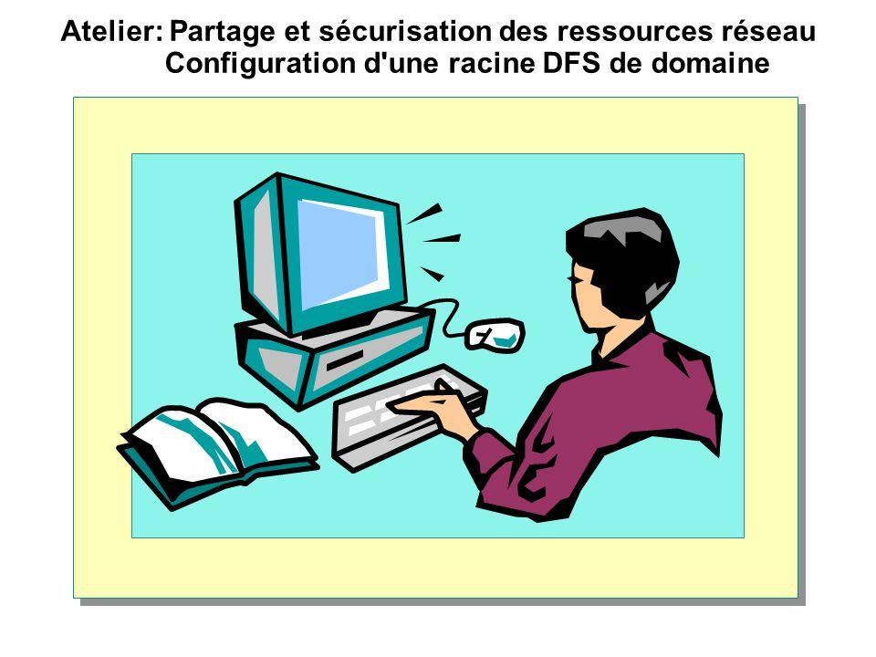 Atelier: Partage et sécurisation des ressources réseau Configuration d'une racine DFS de domaine