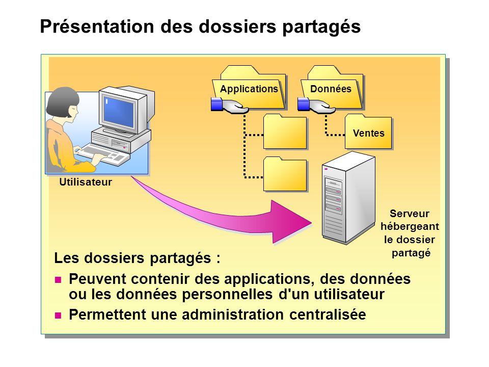 Présentation des dossiers partagés Les dossiers partagés : Peuvent contenir des applications, des données ou les données personnelles d'un utilisateur