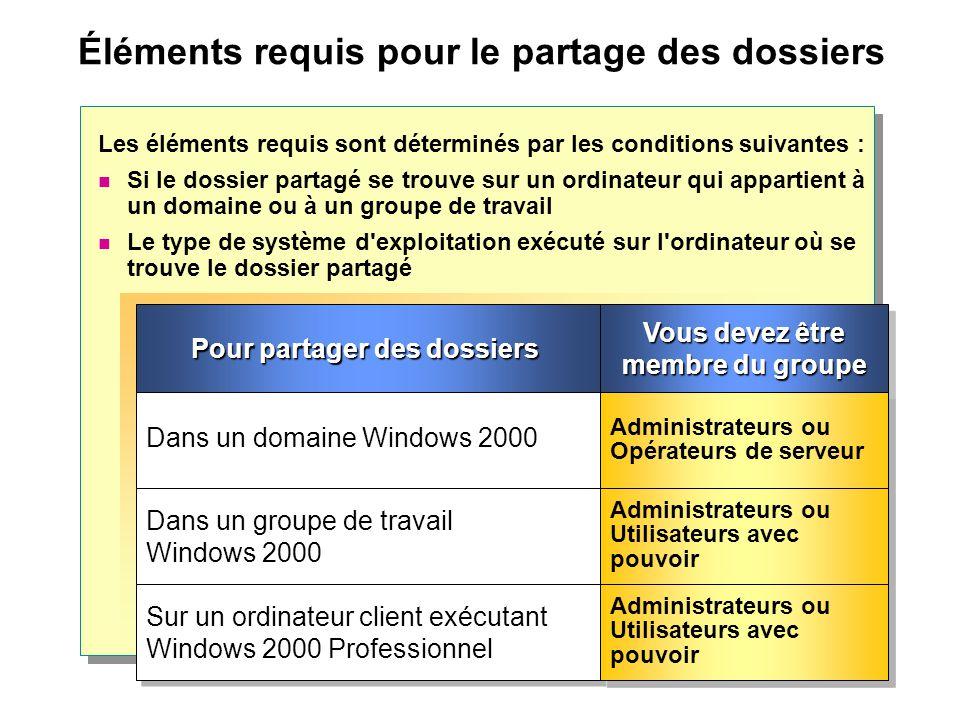 Éléments requis pour le partage des dossiers Les éléments requis sont déterminés par les conditions suivantes : Si le dossier partagé se trouve sur un ordinateur qui appartient à un domaine ou à un groupe de travail Le type de système d exploitation exécuté sur l ordinateur où se trouve le dossier partagé Pour partager des dossiers Vous devez être membre du groupe Dans un domaine Windows 2000 Administrateurs ou Opérateurs de serveur Administrateurs ou Opérateurs de serveur Dans un groupe de travail Windows 2000 Administrateurs ou Utilisateurs avec pouvoir Administrateurs ou Utilisateurs avec pouvoir Sur un ordinateur client exécutant Windows 2000 Professionnel Administrateurs ou Utilisateurs avec pouvoir