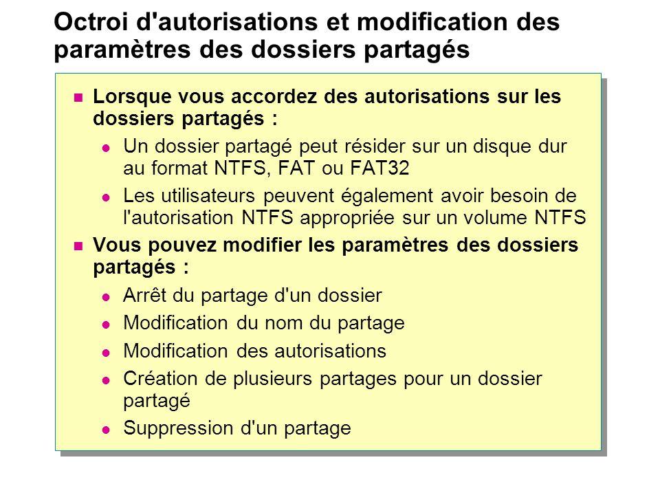 Octroi d'autorisations et modification des paramètres des dossiers partagés Lorsque vous accordez des autorisations sur les dossiers partagés : Un dos
