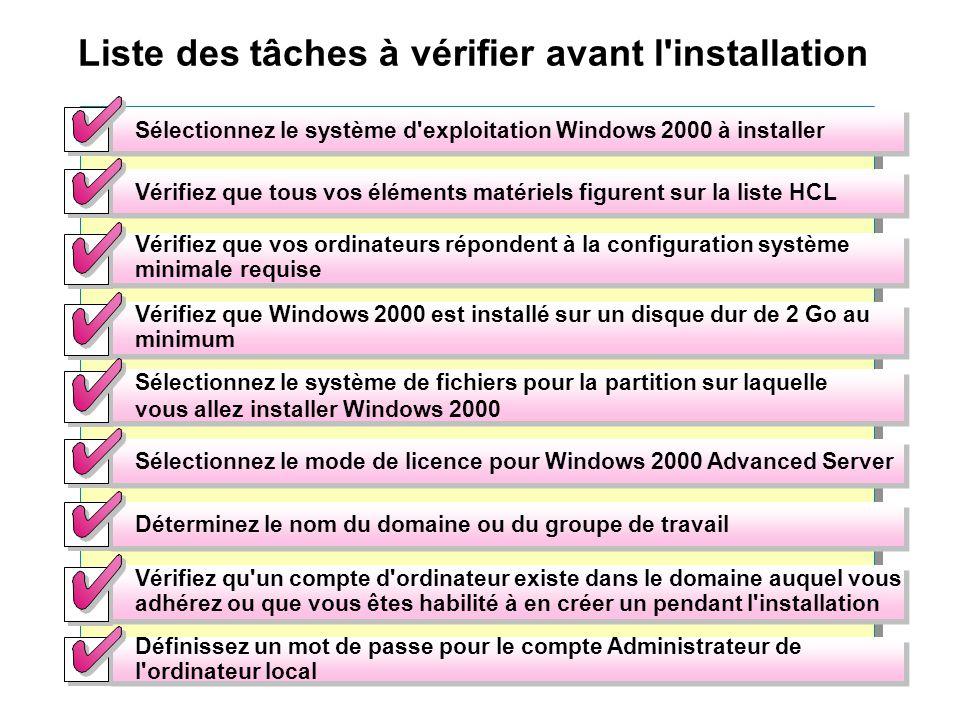 Liste des tâches à vérifier avant l installation Vérifiez que tous vos éléments matériels figurent sur la liste HCL Vérifiez que vos ordinateurs répondent à la configuration système minimale requise Vérifiez que Windows 2000 est installé sur un disque dur de 2 Go au minimum Sélectionnez le système de fichiers pour la partition sur laquelle vous allez installer Windows 2000 Sélectionnez le mode de licence pour Windows 2000 Advanced Server Déterminez le nom du domaine ou du groupe de travail Vérifiez qu un compte d ordinateur existe dans le domaine auquel vous adhérez ou que vous êtes habilité à en créer un pendant l installation Vérifiez qu un compte d ordinateur existe dans le domaine auquel vous adhérez ou que vous êtes habilité à en créer un pendant l installation Définissez un mot de passe pour le compte Administrateur de l ordinateur local Sélectionnez le système d exploitation Windows 2000 à installer