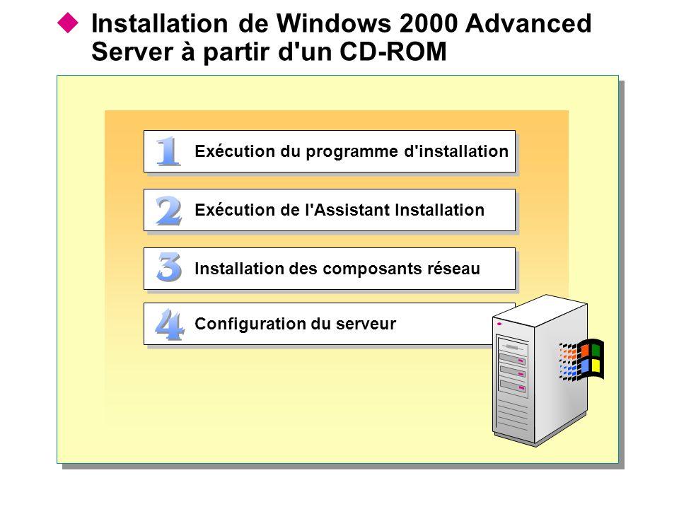 Installation de Windows 2000 Advanced Server à partir d un CD-ROM Exécution du programme d installation Exécution de l Assistant Installation Installation des composants réseau Configuration du serveur