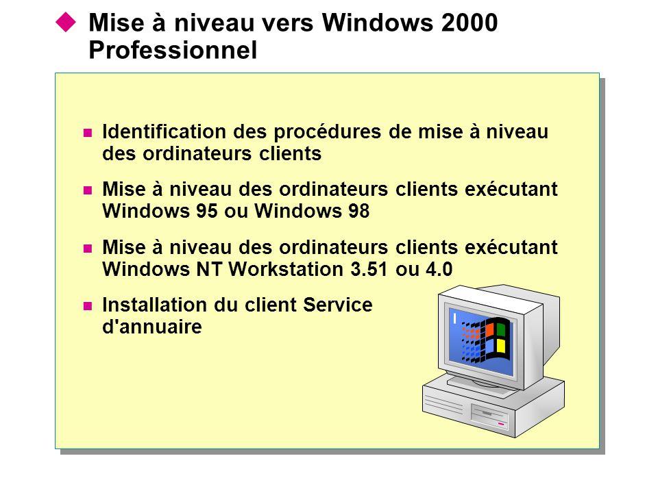 Mise à niveau vers Windows 2000 Professionnel Identification des procédures de mise à niveau des ordinateurs clients Mise à niveau des ordinateurs clients exécutant Windows 95 ou Windows 98 Mise à niveau des ordinateurs clients exécutant Windows NT Workstation 3.51 ou 4.0 Installation du client Service d annuaire