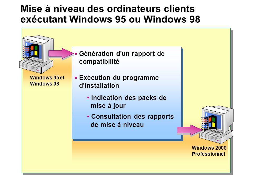 Mise à niveau des ordinateurs clients exécutant Windows 95 ou Windows 98 Windows 95 et Windows 98 Windows 2000 Professionnel Génération d un rapport de compatibilité Exécution du programme d installation Indication des packs de mise à jour Consultation des rapports de mise à niveau Génération d un rapport de compatibilité Exécution du programme d installation Indication des packs de mise à jour Consultation des rapports de mise à niveau