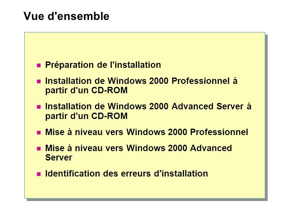 Vue d'ensemble Préparation de l'installation Installation de Windows 2000 Professionnel à partir d'un CD-ROM Installation de Windows 2000 Advanced Ser