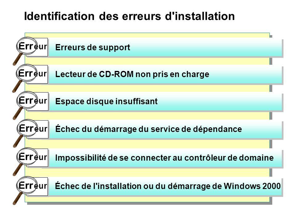 Identification des erreurs d installation Erreurs de support Lecteur de CD-ROM non pris en charge Espace disque insuffisant Impossibilité de se connecter au contrôleur de domaine Échec de l installation ou du démarrage de Windows 2000 Échec du démarrage du service de dépendance Err eur