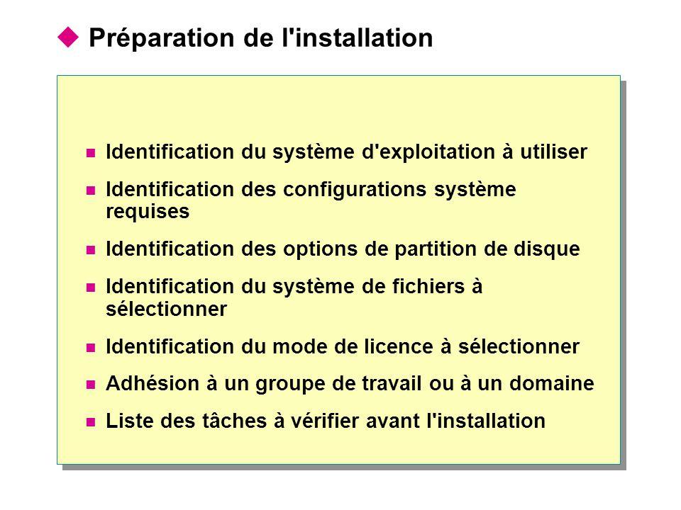 Préparation de l installation Identification du système d exploitation à utiliser Identification des configurations système requises Identification des options de partition de disque Identification du système de fichiers à sélectionner Identification du mode de licence à sélectionner Adhésion à un groupe de travail ou à un domaine Liste des tâches à vérifier avant l installation