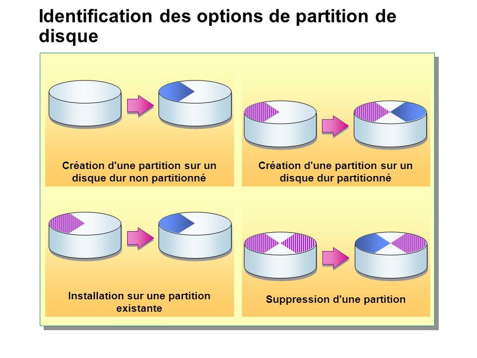 Identification des options de partition de disque Création d une partition sur un disque dur non partitionné Création d une partition sur un disque dur partitionné Installation sur une partition existante Suppression d une partition