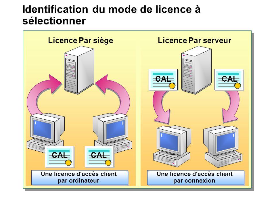 Identification du mode de licence à sélectionner Licence Par siège Une licence d accès client par ordinateur CAL Licence Par serveur Une licence d accès client par connexion CAL
