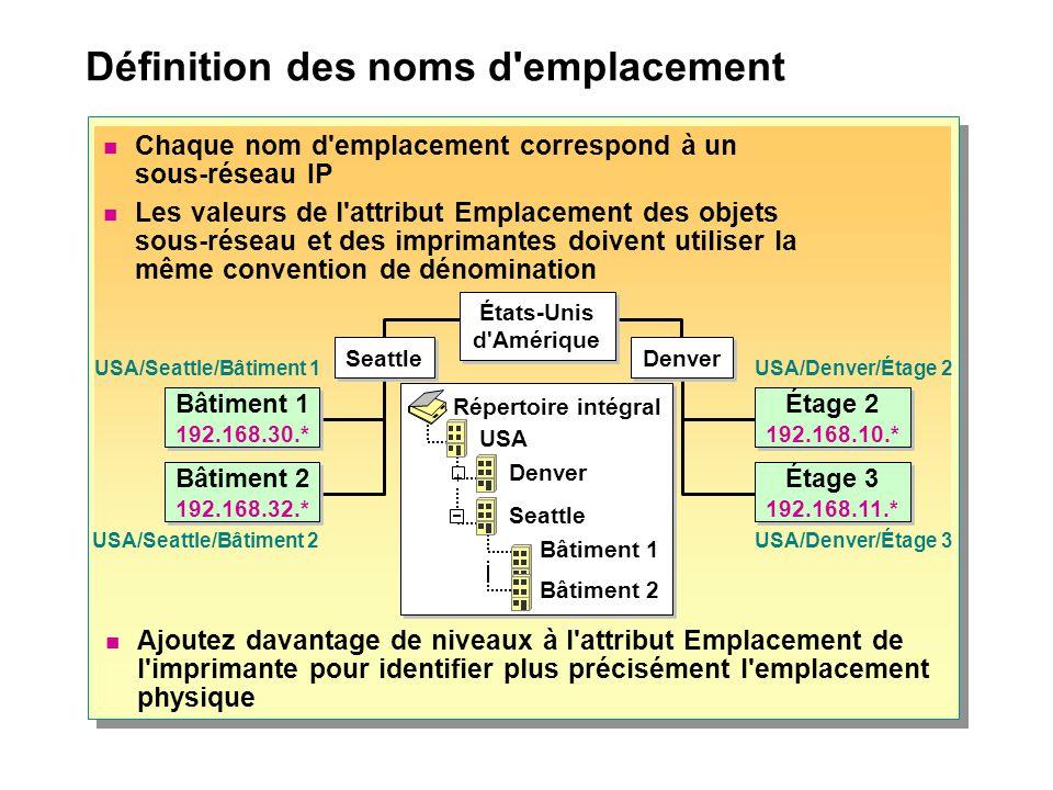 Définition des noms d'emplacement Chaque nom d'emplacement correspond à un sous-réseau IP Les valeurs de l'attribut Emplacement des objets sous-réseau