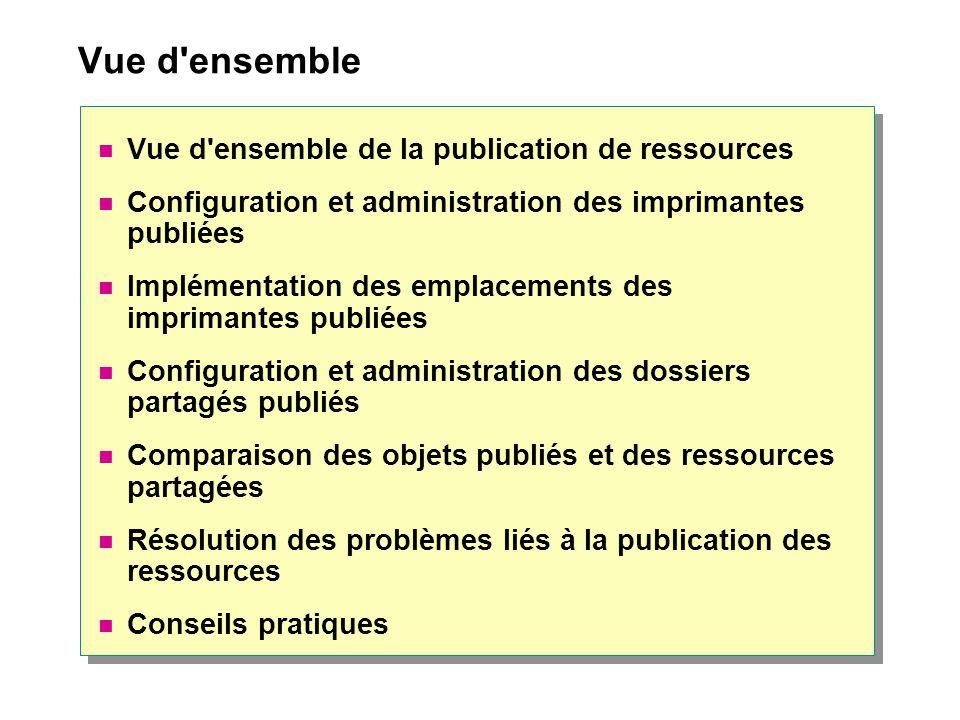 Vue d'ensemble Vue d'ensemble de la publication de ressources Configuration et administration des imprimantes publiées Implémentation des emplacements