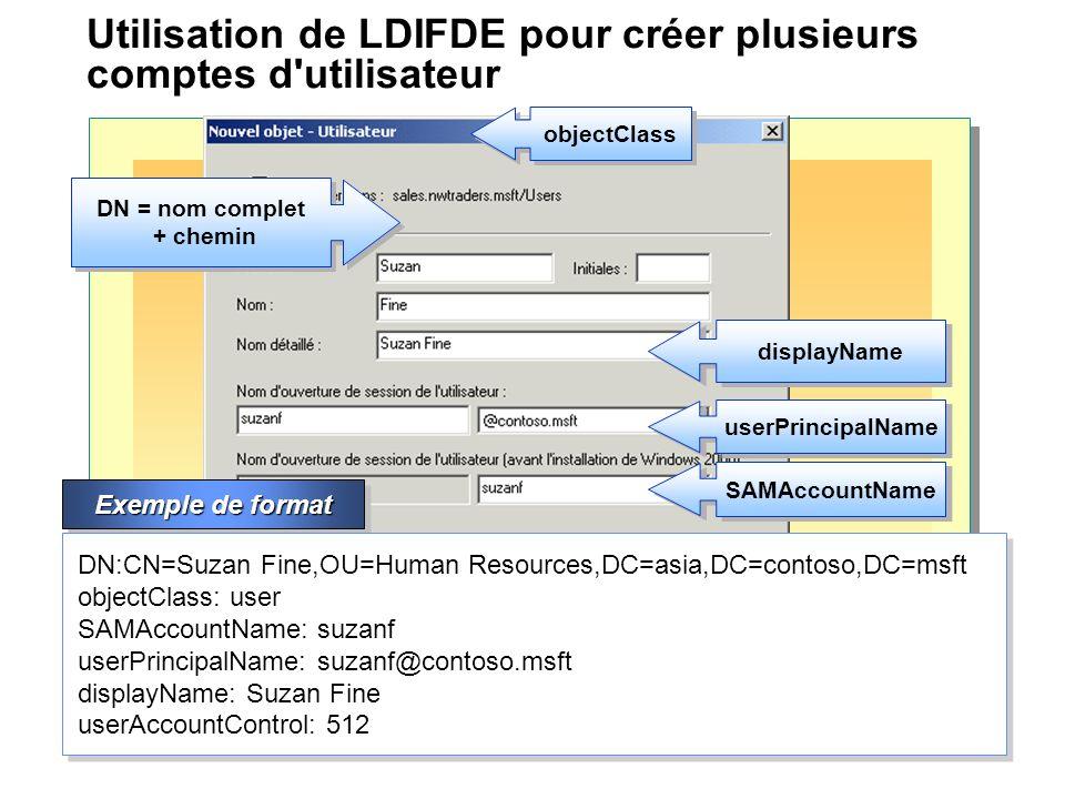 Utilisation de LDIFDE pour créer plusieurs comptes d'utilisateur displayName userPrincipalName DN = nom complet + chemin SAMAccountName Exemple de for