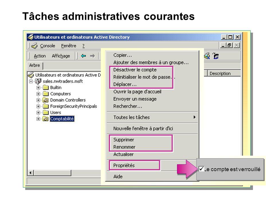 Tâches administratives courantes Le compte est verrouillé