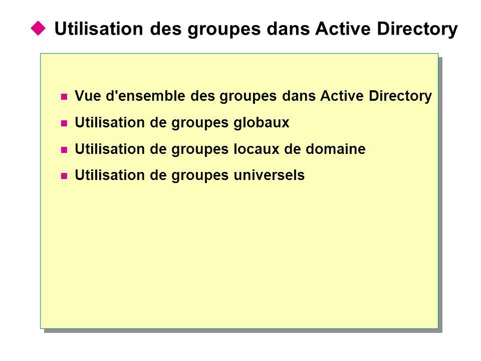 Utilisation des groupes dans Active Directory Vue d'ensemble des groupes dans Active Directory Utilisation de groupes globaux Utilisation de groupes l