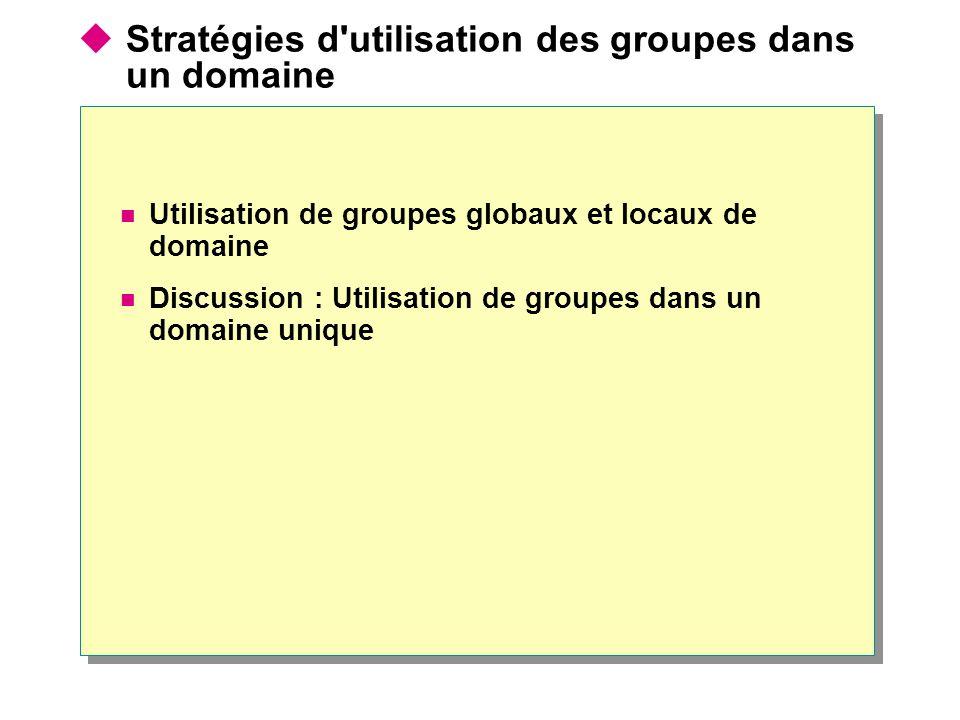 Stratégies d'utilisation des groupes dans un domaine Utilisation de groupes globaux et locaux de domaine Discussion : Utilisation de groupes dans un d
