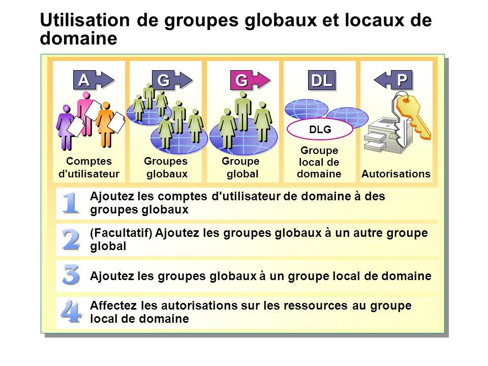 Utilisation de groupes globaux et locaux de domaine Ajoutez les comptes d'utilisateur de domaine à des groupes globaux (Facultatif) Ajoutez les groupe