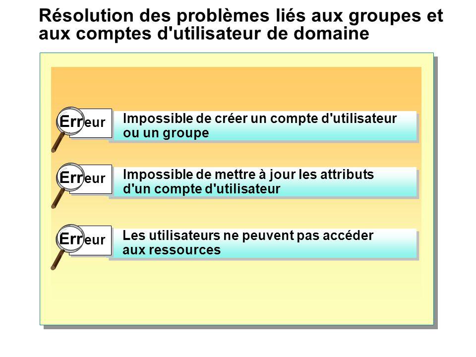 Résolution des problèmes liés aux groupes et aux comptes d'utilisateur de domaine Impossible de créer un compte d'utilisateur ou un groupe Err eur Imp