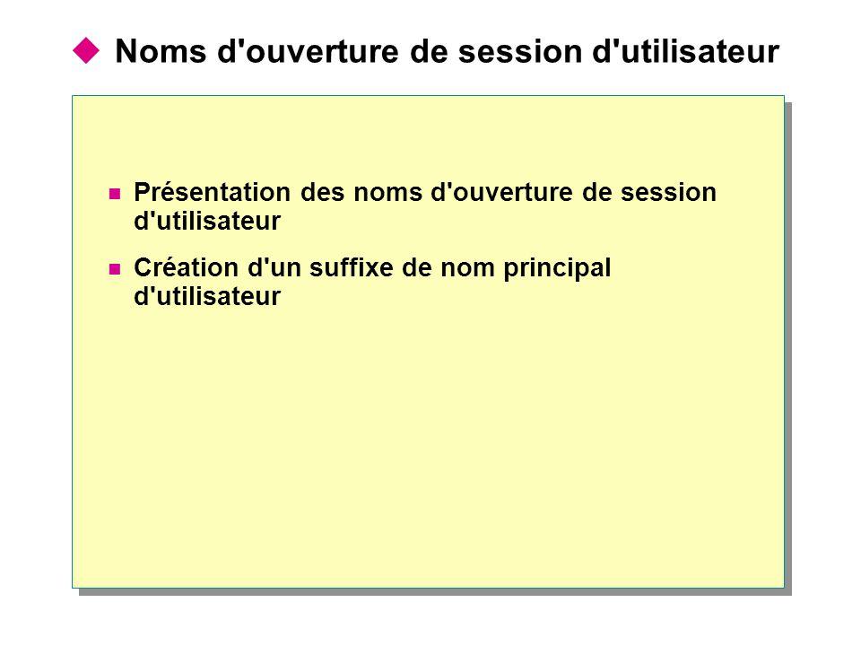 Noms d'ouverture de session d'utilisateur Présentation des noms d'ouverture de session d'utilisateur Création d'un suffixe de nom principal d'utilisat