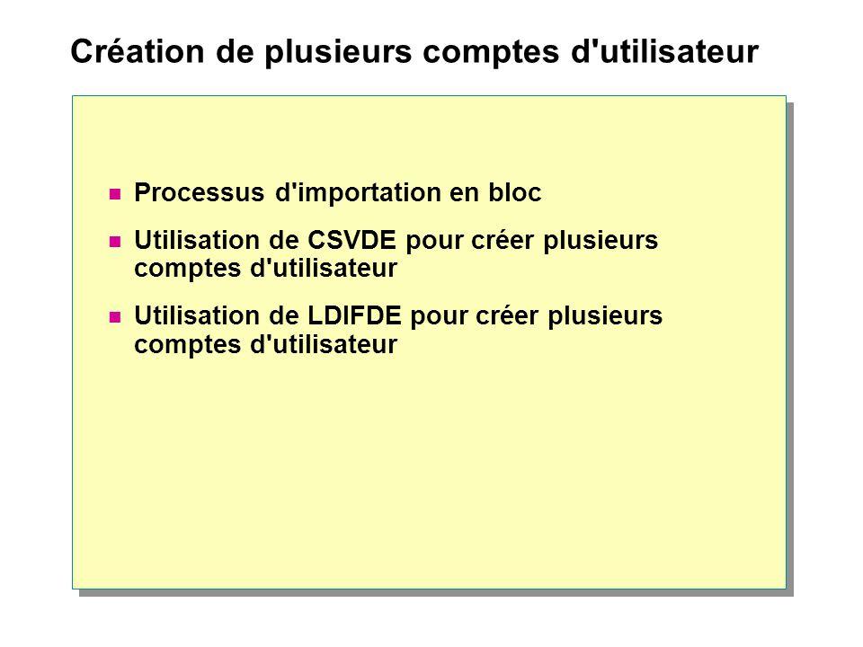 Création de plusieurs comptes d'utilisateur Processus d'importation en bloc Utilisation de CSVDE pour créer plusieurs comptes d'utilisateur Utilisatio