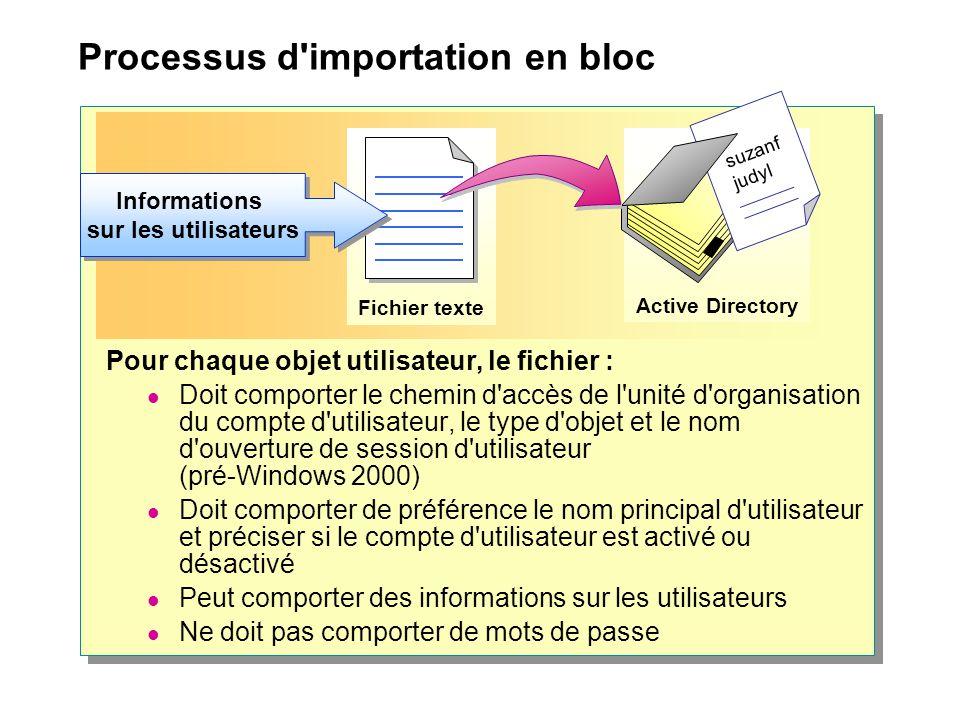 Processus d'importation en bloc Pour chaque objet utilisateur, le fichier : Doit comporter le chemin d'accès de l'unité d'organisation du compte d'uti